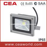 10W 48V DC proyector LED