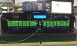 Amplificador de Fibra Óptica CATV 1550nm que exerçam EDFA Wdm Pon Entrada para Gpon Epon