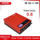 DC / AC синусоиды инвертирующий усилитель мощности с ШИМ 40A в зарядное устройство