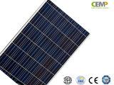 Applicazione ibrida solare delle centrali elettriche del modulo solare policristallino 260W
