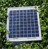 5W-115Wの多またはモノラル小さい太陽電池パネルかモジュール
