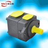 Bomba de paleta de poco ruido de la dislocación fija hidráulica sola PV2r1 (Yuken, serie del shertech PV2R 1 para las máquinas que moldean de la inyección)