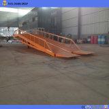 Poignée de triage hydraulique de rampe manuelle