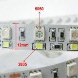 Dubbele RGB + 2835 Witte LEIDENE van de Rij RGBW 5050 Strook