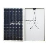 moduli solari monocristallini di 255W 30V PV con il prezzo poco costoso di alta qualità