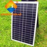 panneau solaire du silicium 165W polycristallin pour le système d'alimentation solaire