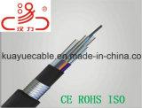 GYTA53 Câble optique/Câble ordinateur/le câble de données/Câble de communication/audio/connecteur de câble