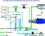 Compressor van de Lucht van de Schroef van Ce de Gediplomeerde 100% Olievrije (11KW, 10bar)