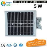 Energiesparender LED-Fühler-Sonnenkollektor angeschaltenes im Freienwand-Solarglas-Licht