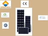 55のWのモノラル太陽電池パネル