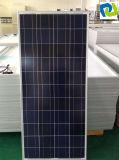 comitato di energia solare di prezzi bassi del fornitore di 150W Guangzhou per uso domestico