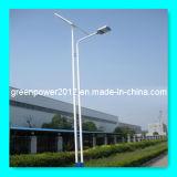CE solar del regulador de la luz de calle MPPT (GPA-DL-141)
