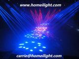Lumière mobile de faisceau de l'éclairage LED 330W de Shooking sa tête avec la configuration