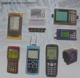 128X64 gele/Groene Grafische Pager van de Matrijs van Punten LCD Module