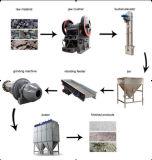 Машина серии Mq аттестации Ce меля/стан для цемента/минируя завода