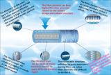 Высокотемпературный фильтр очистителя воды шнура стеклянного волокна