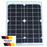 Клеток панели солнечных батарей 10W Mono 125 режа