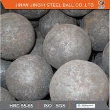 Fabrik-Preis-geschmiedete reibende Stahlkugeln durch chinesischen Hersteller