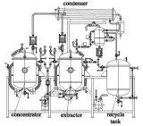Strumentazione dell'estrazione automatizzata del concentratore dell'estrattore dell'erba dell'acciaio inossidabile
