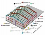 鉄骨構造の倉庫か研修会または建物またはビームまたはコラム(ZY374)