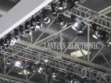 luz de la exposición 1200W para el canal de televisión