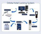 Waterproof RFID Card Hotel Lock with Free System orbited
