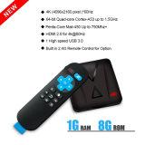 Cadre bon marché du faisceau TV de quarte de l'androïde 7.1 Zx918 Rk3328