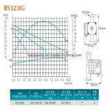 Heißwasser-Umlaufpumpe (RS32/8G-180)