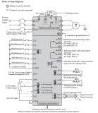 Hochleistungs--universelles Laufwerk der Serien-Bd600