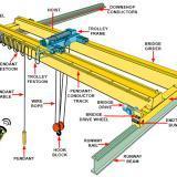 pont roulant de faisceau de 7.5-22.5m pour l'élévateur électrique