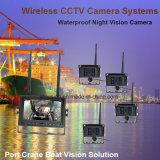 良質の100%年の製造業者の背面図のカメラシステム