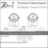 RGBWA+UV LED NENNWERT macht Stadiums-Lichter der Beleuchtung-12X18W LED ein