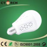 電気不足のために9W有用なCtorhのブランド有料LEDの緊急の球根