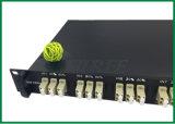 Rackmount Splitter 1X2 муфты многорежимного волокна 1u (8 in1)