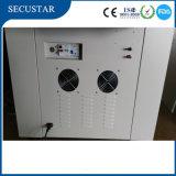 Scanners 6040 van de Veiligheid van de Röntgenstraal van de invoer Model