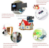 GSM van WiFi het Systeem van het Alarm van de Veiligheid