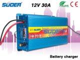 Venta Suoer caliente del cargador de batería de 12V 30A Cargador de batería inteligente con el modo de carga de cuatro etapas (MA-1230E)