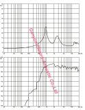 2 بوصة نيوديميوم سائق [غت-5101ن] مجهار لأنّ خطّ صفح المتحدث