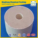 Monolito di ceramica del favo del substrato dello scambiatore di calore del favo