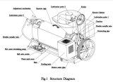 찬 압박 기름 착유기 물 냉각 유압기 기계 Yzyx120SL