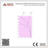 CNC Двойн-Возглавил пилы Ljz2e-CNC-550*5000 вырезывания