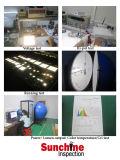 Servizi di terzi di controllo e di controllo di qualità della Cina a Guangzhou, Foshan, Shenzhen, Dongguan