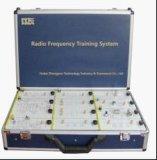 Sistema di addestramento di radiofrequenza (ZY11702B2)