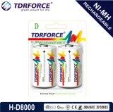 (HR6-AA 500mAh) baixa bateria recarregável de China Fatory do hidruro do metal niquelar da descarga do auto 1.2V