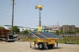 Überwachung-Schlussteil-Laufwerk durch Sonnenkollektor, Überwachung CCTV
