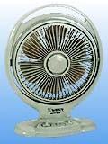 Стиль Flowerbasket ротационный лопастной вентиляторы