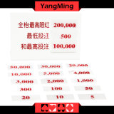 Sinal de primeira qualidade dedicado do limite da tabela do póquer do cartão do limite da aposta do acrílico do casino do Baccarat (Ym-LC01)