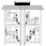 Pompe de circulation d'eau chaude de la famille Wiro