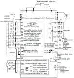 L'inverseur de fréquence avec fournissent 3 la phase 380V 415V 480V