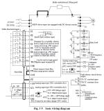 La frecuencia variable de la Poder-Conexión 380V 440V 280kw de Profibus Conduce-VFD, mecanismo impulsor del motor de Inversor-CA de la frecuencia del vector 280kw, velocidad de 280kw Vairable Conduce-VSD
